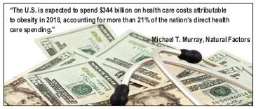 Money with stethescope - Healthcare spending